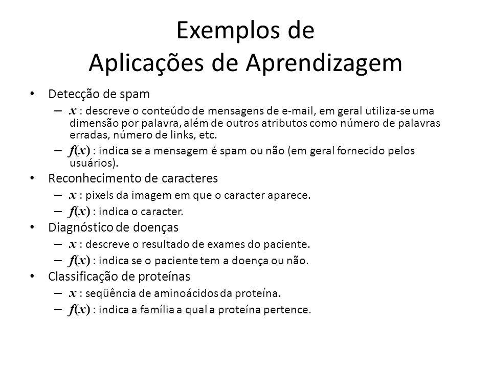 Exemplos de Aplicações de Aprendizagem Detecção de spam – x : descreve o conteúdo de mensagens de e-mail, em geral utiliza-se uma dimensão por palavra, além de outros atributos como número de palavras erradas, número de links, etc.