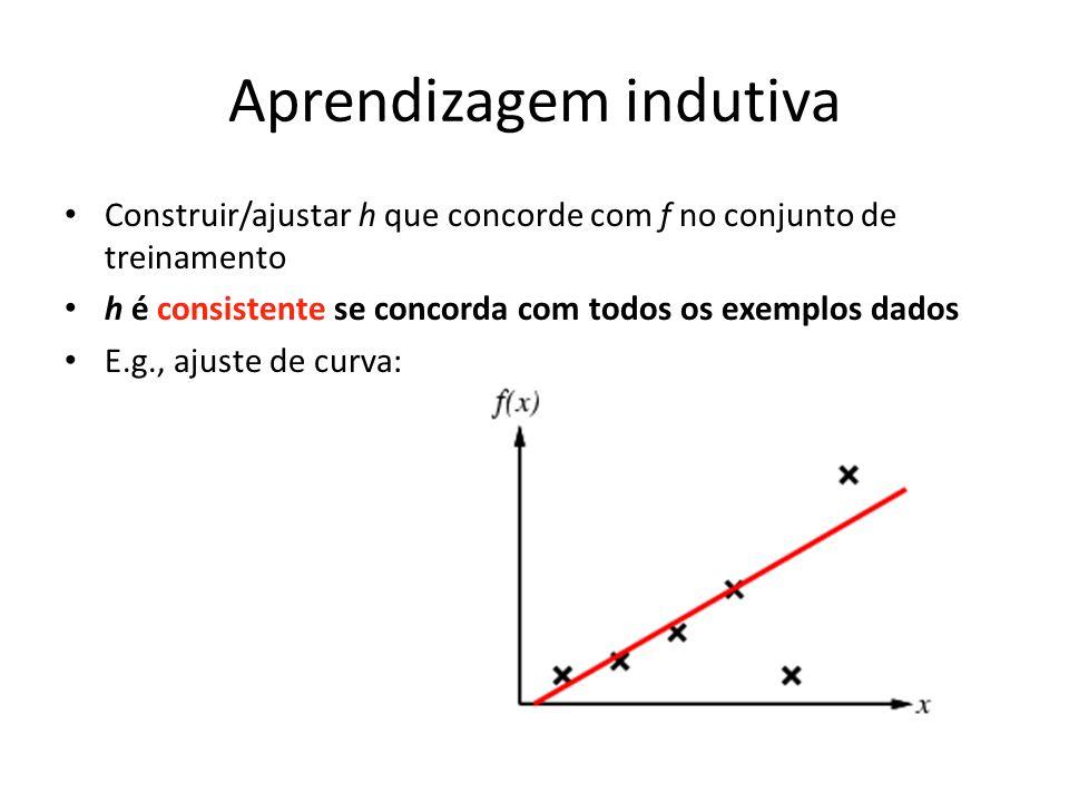Ganho de Informação Dado um atributo A, podemos medir quantas informações ainda precisamos depois deste atributo; – Qqr atributo A divide o conjunto de treinamento E em subconjuntos E 1, …, E v de acordo com seus valores para A, onde A pode ter v valores distintos.