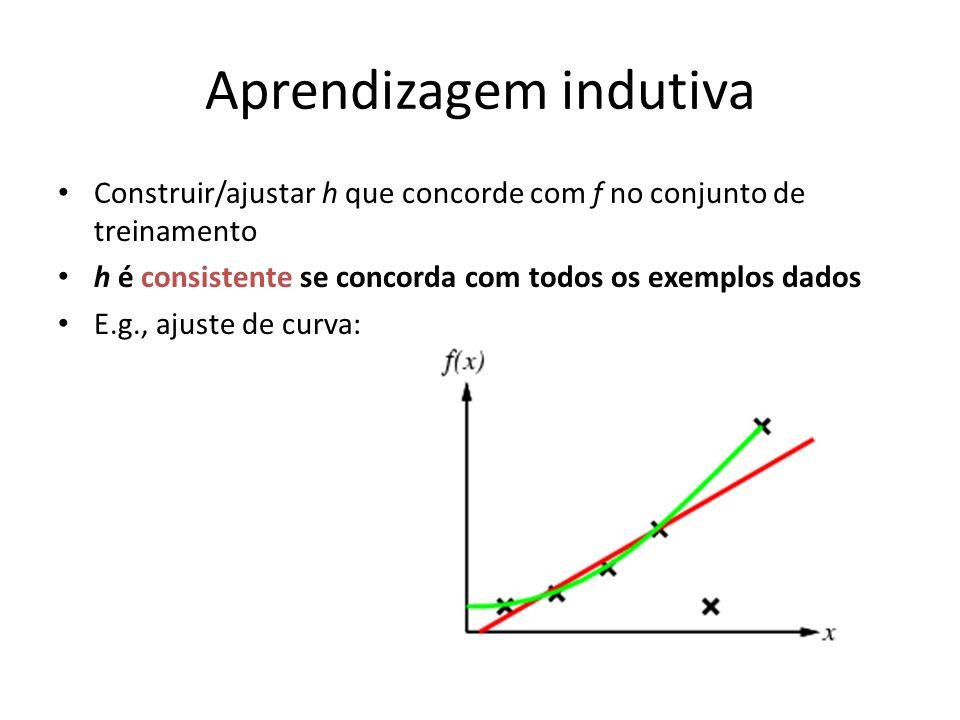 Ganho de informação – Um exemplo escolhido ao acaso a partir do conjunto de treinamento tem o i-esimo valor para o atributo com probabilidade (p i + n i )/(p+n) (peso do atributo).