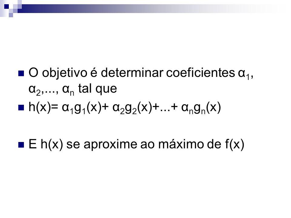O objetivo é determinar coeficientes α 1, α 2,..., α n tal que h(x)= α 1 g 1 (x)+ α 2 g 2 (x)+...+ α n g n (x) E h(x) se aproxime ao máximo de f(x)