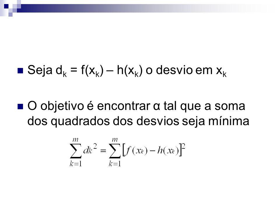 Seja d k = f(x k ) – h(x k ) o desvio em x k O objetivo é encontrar α tal que a soma dos quadrados dos desvios seja mínima