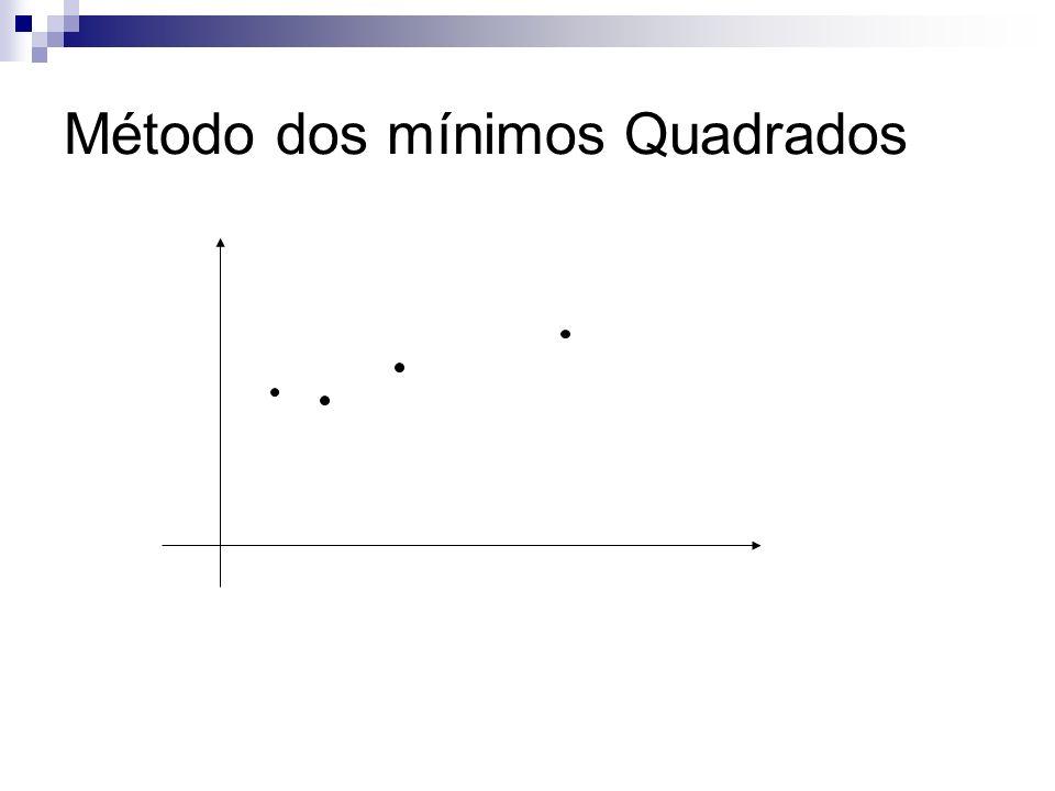 Assim, h(x)=2,0642 x 2 é a parábola que melhor se aproxima no sentido dos mínimos quadrados, da função tabelada