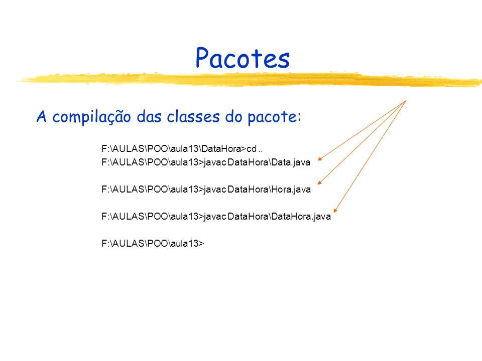 Pacotes A compilação das classes do pacote: F:\AULAS\POO\aula13\DataHora>cd.. F:\AULAS\POO\aula13>javac DataHora\Data.java F:\AULAS\POO\aula13>javac D