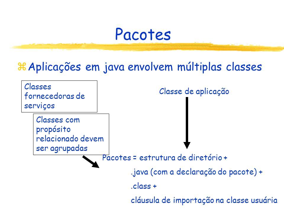 Pacotes zExercício: 1.Criar pacotes: figuras Geométricas, classes do estacionamento; 2.Colocar aplicações em diretórios diferentes; 3.Testa o uso dos pacotes.