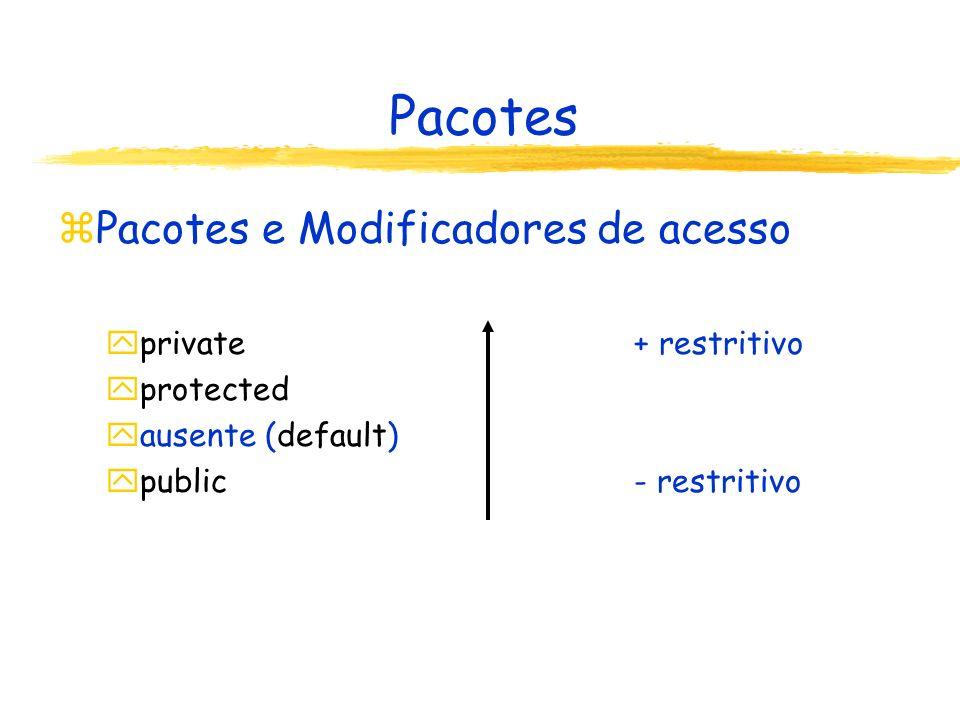 Pacotes zPacotes e Modificadores de acesso yprivate+ restritivo yprotected yausente (default) ypublic- restritivo
