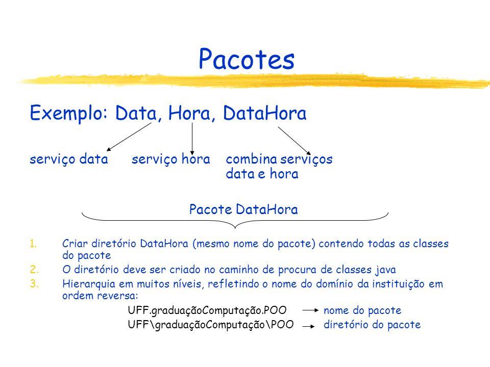 Pacotes package DataHora; public class Data { byte dia; byte mês; short ano; public Data(byte d,byte m,short a) { dia = d; mês = m; ano = a; } public String toString() { return dia+ / +mês+ / +ano; } } // fim da classe Data DataHora/Data.java Declaração do pacote DataHora: Primeira declaração da classe; Colocar a classe Data dentro do diretório DataHora; Public: qq outra classe (do pacote ou não) pode usar esta classe; Construtor Public: caso contrário não seria possível criar instâncias desta classe aplicando o construtor; Campos sem modificador: visíveis em todo pacote.