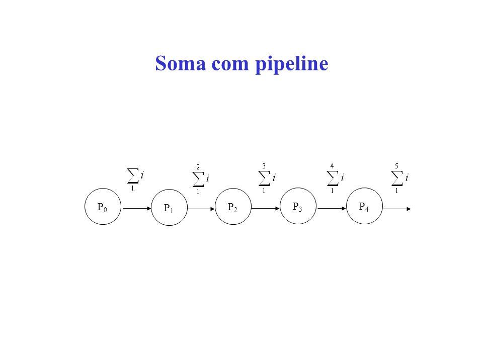 Soma com pipeline P0P0 P2P2 P3P3 P4P4 P1P1