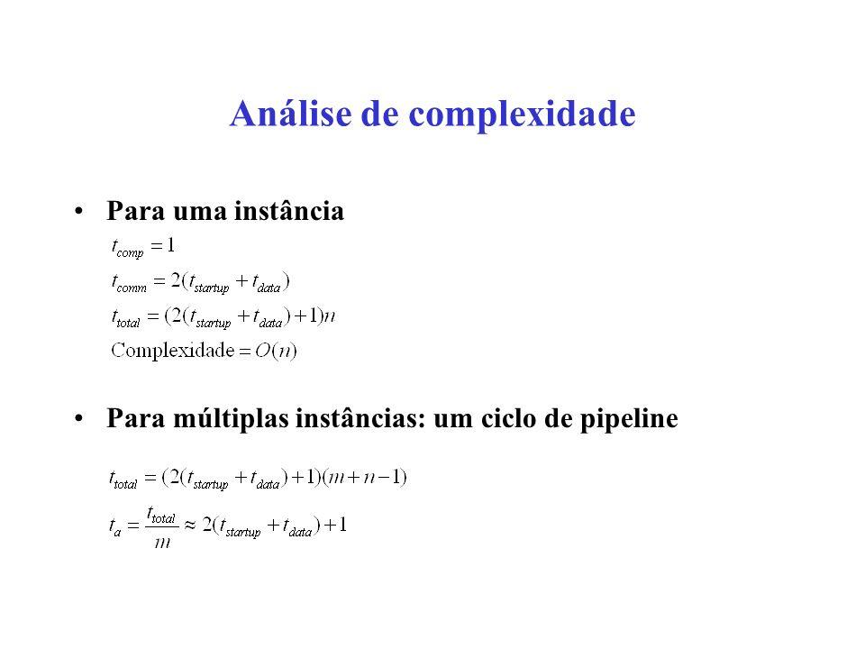 Análise de complexidade Para uma instância Para múltiplas instâncias: um ciclo de pipeline