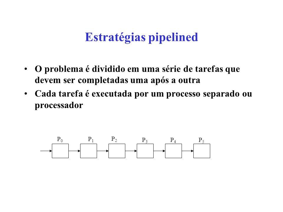 Estratégias pipelined O problema é dividido em uma série de tarefas que devem ser completadas uma após a outra Cada tarefa é executada por um processo