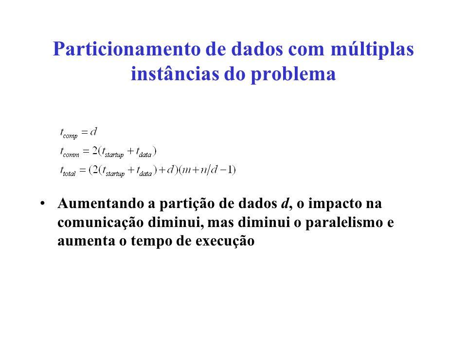 Particionamento de dados com múltiplas instâncias do problema Aumentando a partição de dados d, o impacto na comunicação diminui, mas diminui o parale