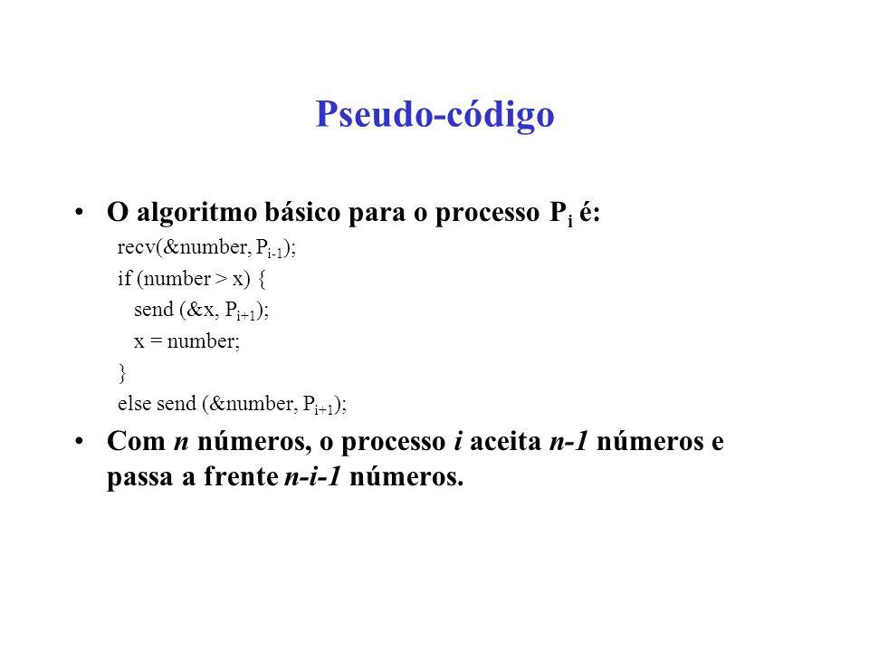 Pseudo-código O algoritmo básico para o processo P i é: recv(&number, P i-1 ); if (number > x) { send (&x, P i+1 ); x = number; } else send (&number,