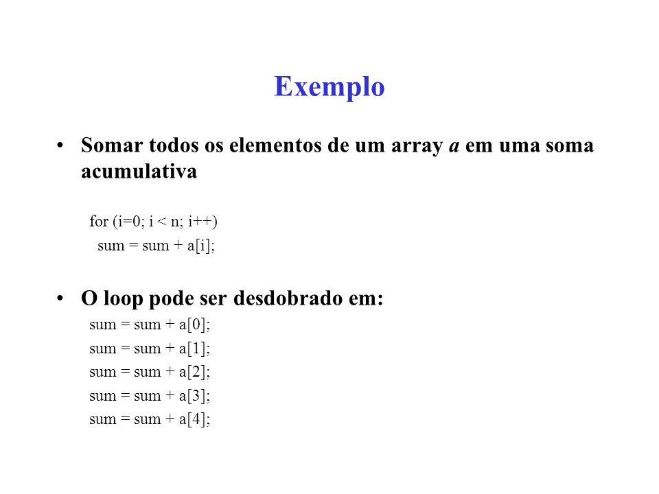 Exemplo Somar todos os elementos de um array a em uma soma acumulativa for (i=0; i < n; i++) sum = sum + a[i]; O loop pode ser desdobrado em: sum = su