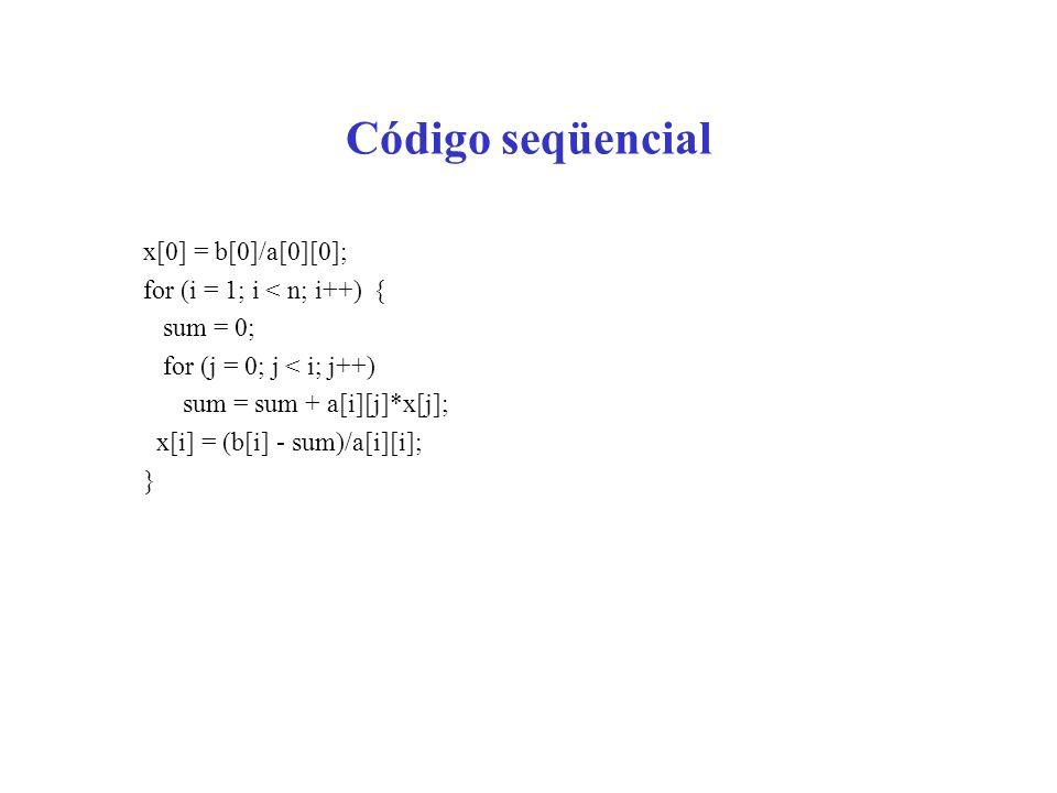 Código seqüencial x[0] = b[0]/a[0][0]; for (i = 1; i < n; i++) { sum = 0; for (j = 0; j < i; j++) sum = sum + a[i][j]*x[j]; x[i] = (b[i] - sum)/a[i][i