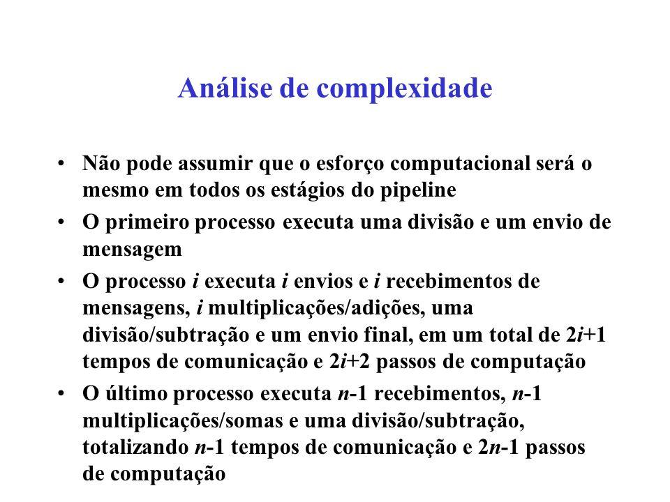 Análise de complexidade Não pode assumir que o esforço computacional será o mesmo em todos os estágios do pipeline O primeiro processo executa uma div