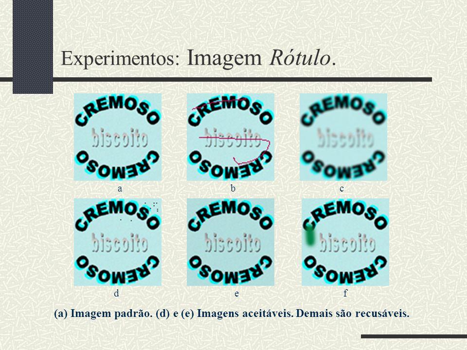 Experimentos: Imagem Rótulo. abc def (a) Imagem padrão. (d) e (e) Imagens aceitáveis. Demais são recusáveis.