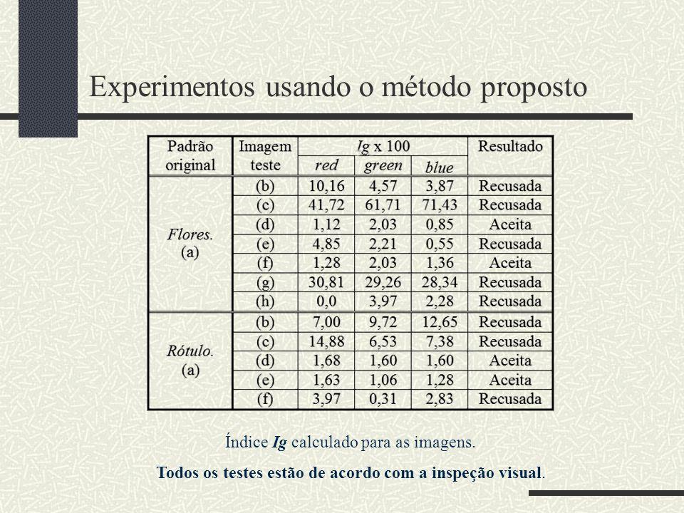 Experimentos usando o método proposto Índice Ig calculado para as imagens. Todos os testes estão de acordo com a inspeção visual.