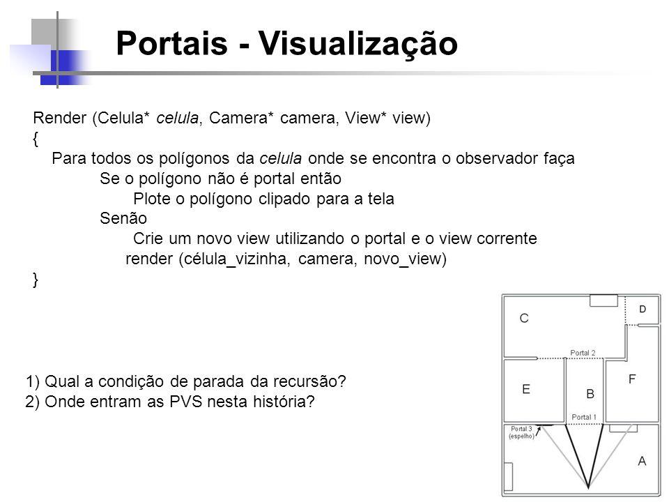 Render (Celula* celula, Camera* camera, View* view) { Para todos os polígonos da celula onde se encontra o observador faça Se o polígono não é portal