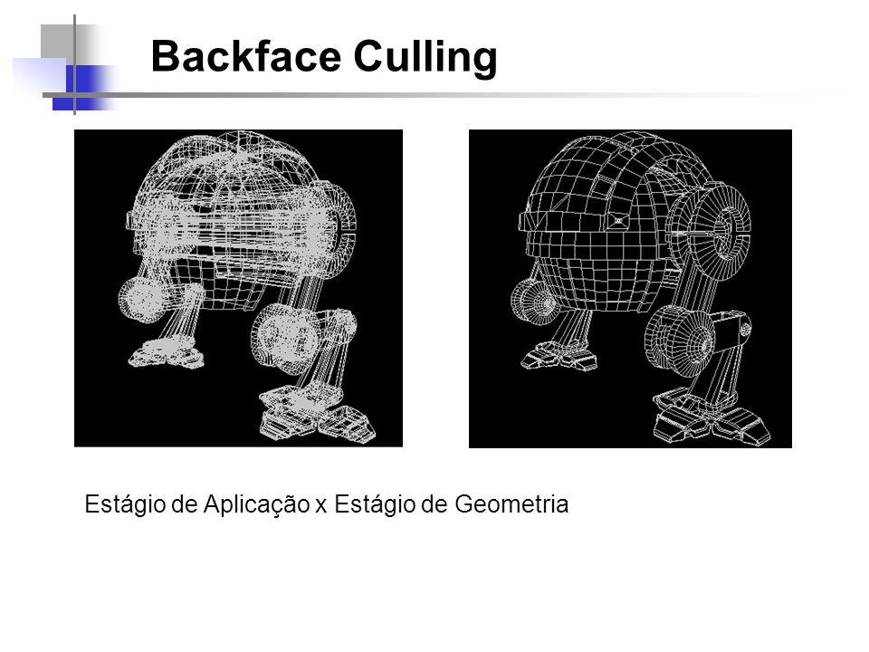 METALmorphosis Backface Culling Estágio de Aplicação x Estágio de Geometria