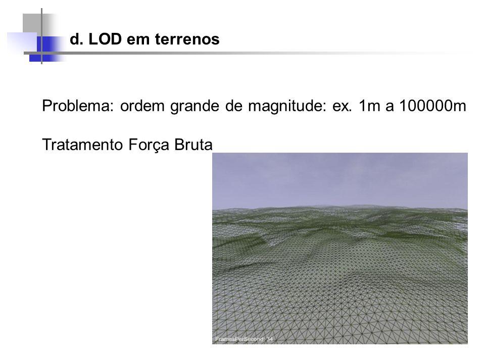 d. LOD em terrenos Problema: ordem grande de magnitude: ex. 1m a 100000m Tratamento Força Bruta
