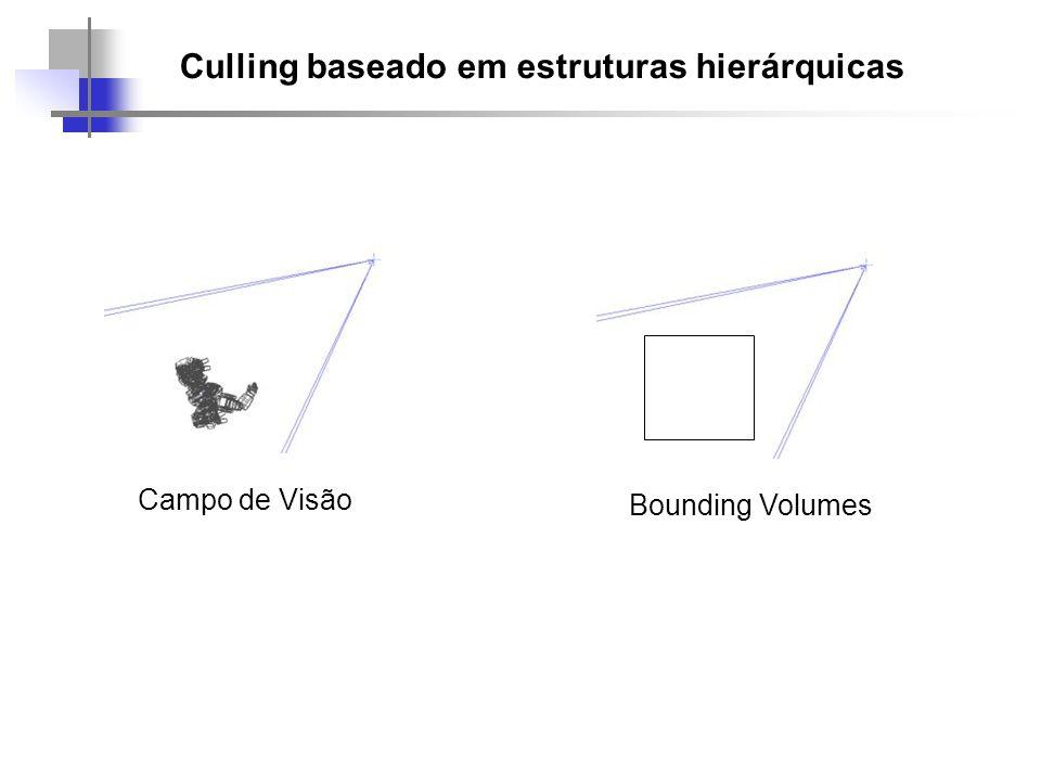 Culling baseado em estruturas hierárquicas Campo de VisãoBounding Volumes