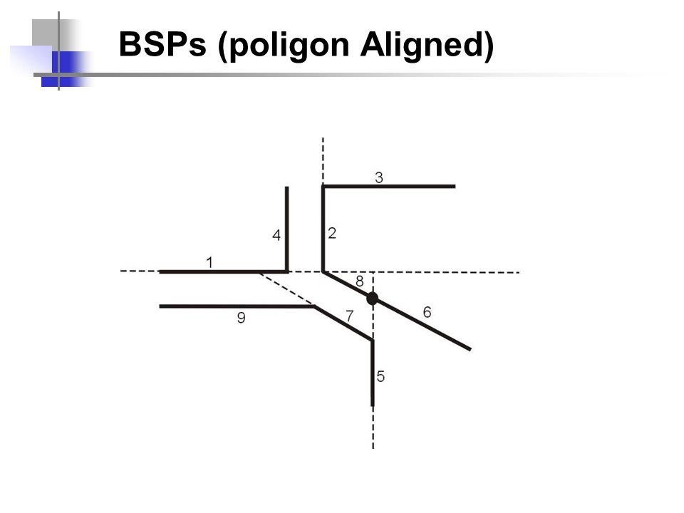 BSPs (poligon Aligned)