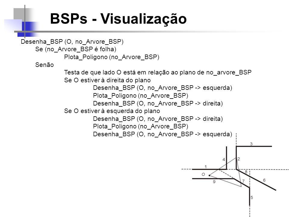 Desenha_BSP (O, no_Arvore_BSP) Se (no_Arvore_BSP é folha) Plota_Poligono (no_Arvore_BSP) Senão Testa de que lado O está em relação ao plano de no_arvo