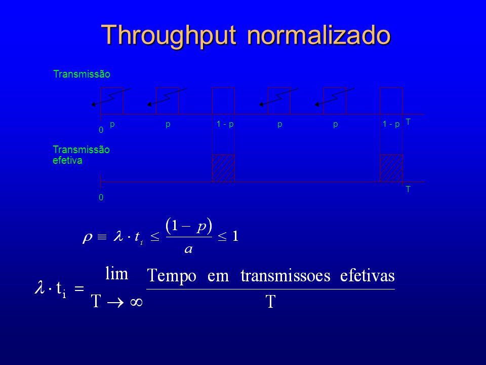 Throughput normalizado 0 0 p 1 - p ppp T T Transmissão efetiva
