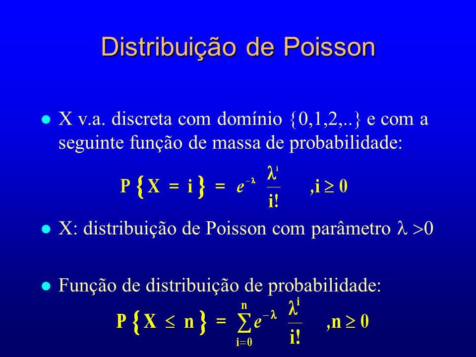 Distribuição de Poisson X v.a.