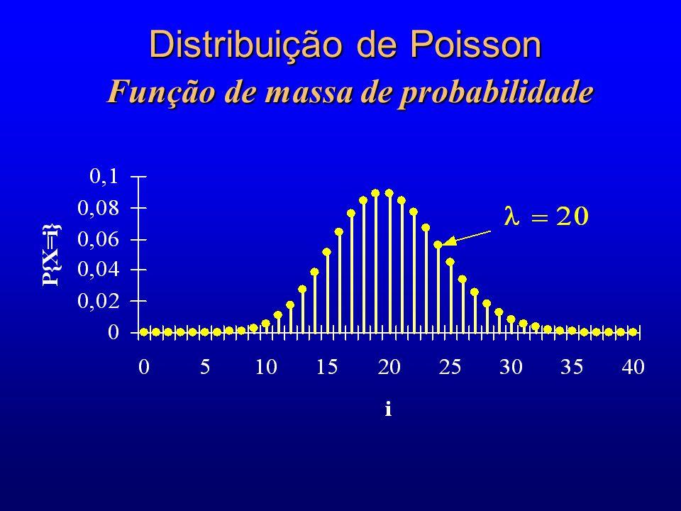 Distribuição de Poisson Função de massa de probabilidade Função de massa de probabilidade