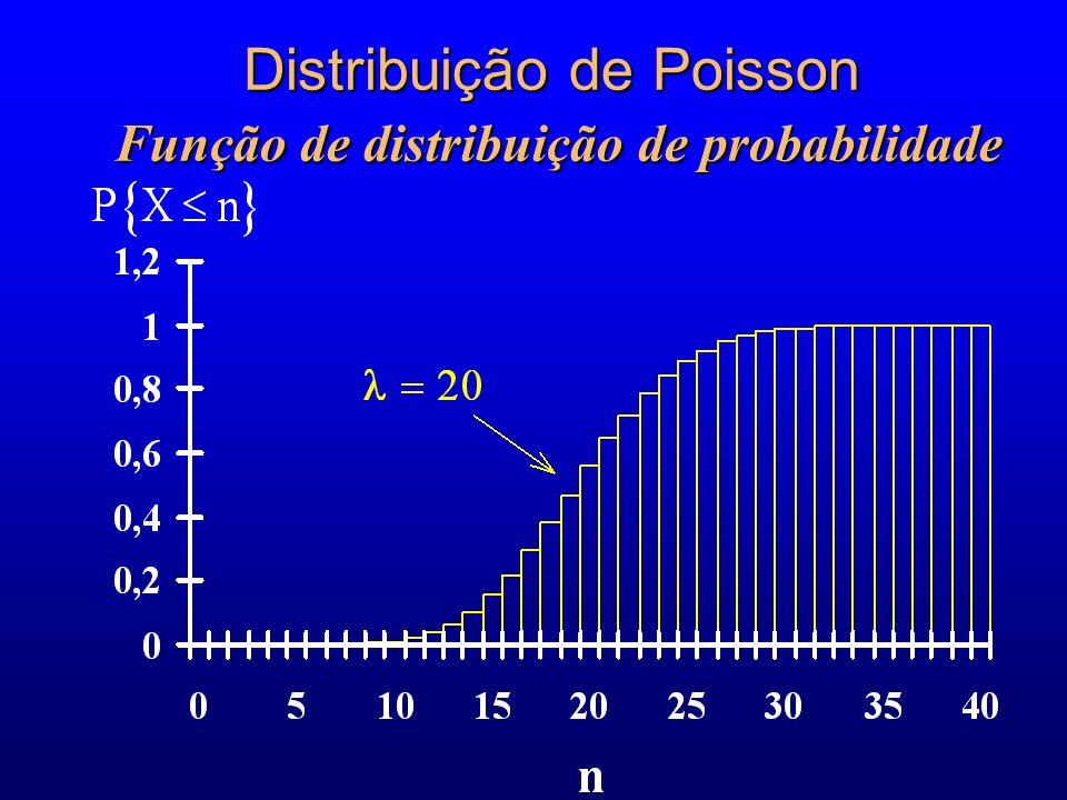 Distribuição de Poisson Função de distribuição de probabilidade Função de distribuição de probabilidade