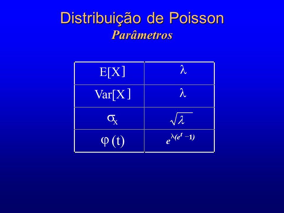 Distribuição de Poisson Parâmetros E[X Var[X x (t) e (e) t 1