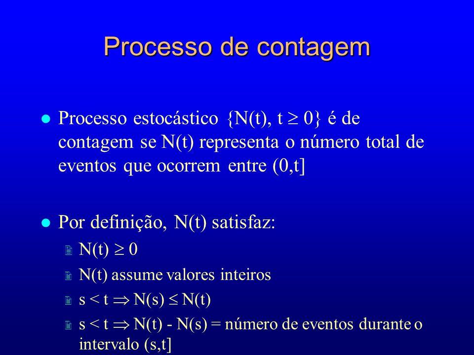 Processo de contagem l Processo estocástico {N(t), t 0} é de contagem se N(t) representa o número total de eventos que ocorrem entre (0,t] l Por definição, N(t) satisfaz: 2 N(t) 0 2 N(t) assume valores inteiros 2 s < t N(s) N(t) 2 s < t N(t) - N(s) = número de eventos durante o intervalo (s,t]