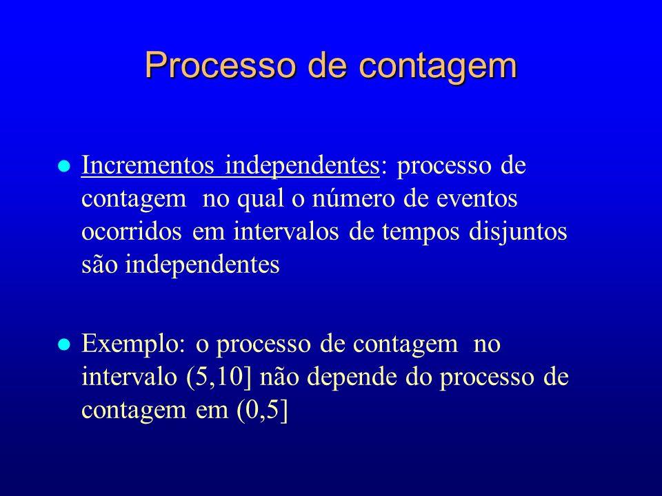 Processo de contagem l Incrementos independentes: processo de contagem no qual o número de eventos ocorridos em intervalos de tempos disjuntos são independentes l Exemplo: o processo de contagem no intervalo (5,10] não depende do processo de contagem em (0,5]