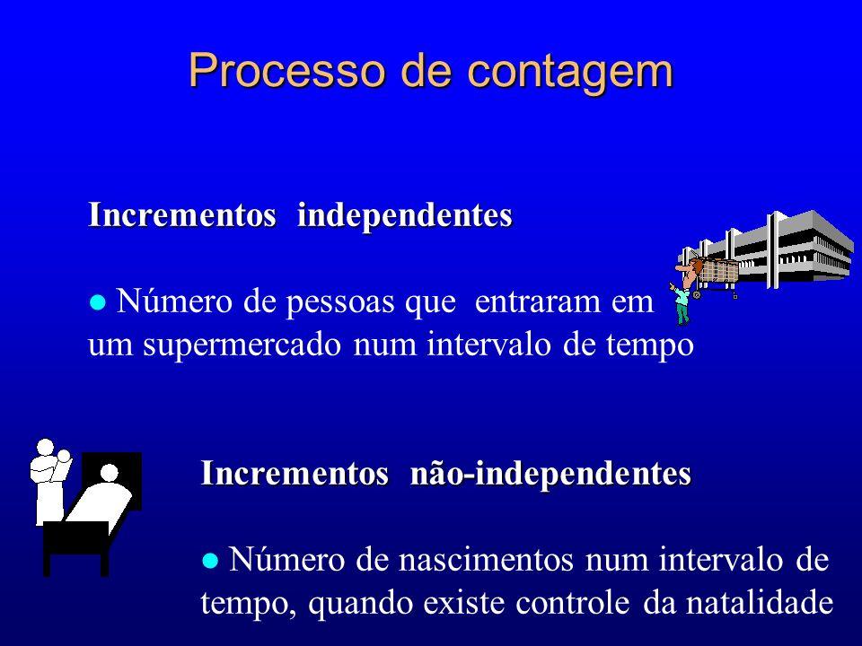 Processo de contagem Incrementos independentes l Número de pessoas que entraram em um supermercado num intervalo de tempo Incrementos não-independentes l Número de nascimentos num intervalo de tempo, quando existe controle da natalidade