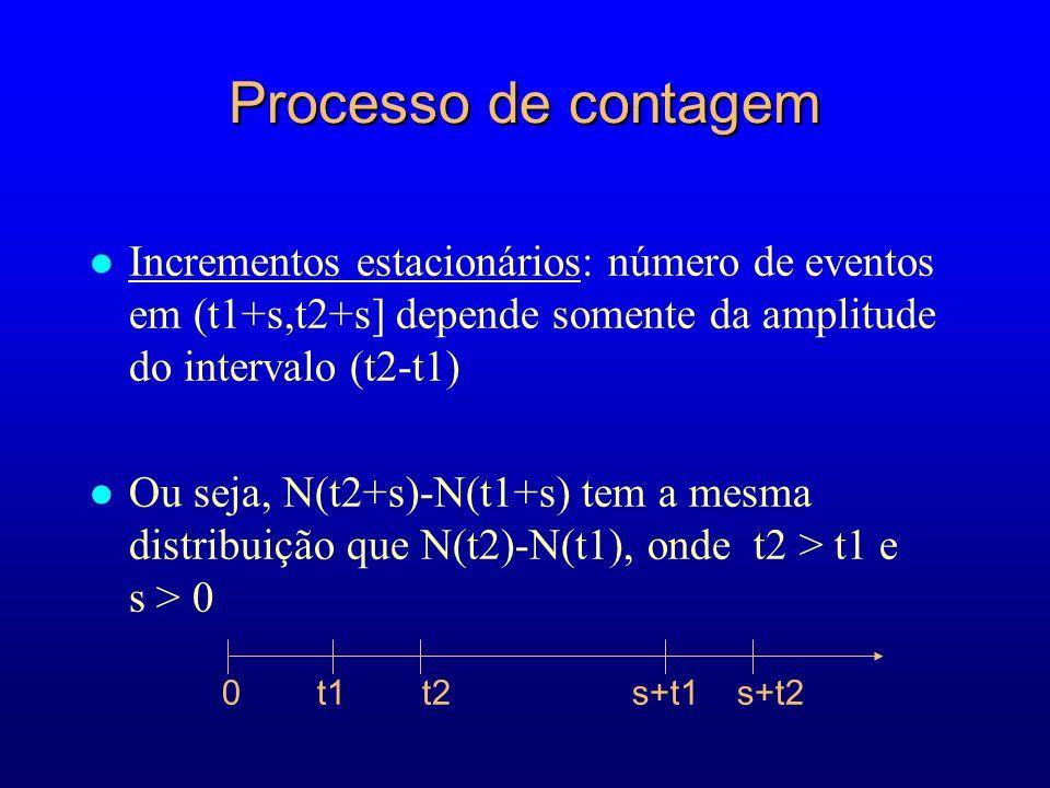 Processo de contagem l Incrementos estacionários: número de eventos em (t1+s,t2+s] depende somente da amplitude do intervalo (t2-t1) l Ou seja, N(t2+s)-N(t1+s) tem a mesma distribuição que N(t2)-N(t1), onde t2 > t1 e s > 0 0t1t2s+t1s+t2