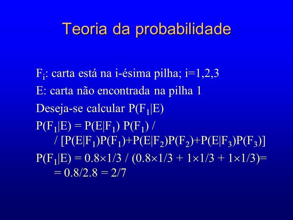 Teoria da probabilidade F i : carta está na i-ésima pilha; i=1,2,3 E: carta não encontrada na pilha 1 Deseja-se calcular P(F 1 |E) P(F 1 |E) = P(E|F 1 ) P(F 1 ) / / [P(E|F 1 )P(F 1 )+P(E|F 2 )P(F 2 )+P(E|F 3 )P(F 3 )] P(F 1 |E) = 0.8 1/3 / (0.8 1/3 + 1 1/3 + 1 1/3)= = 0.8/2.8 = 2/7