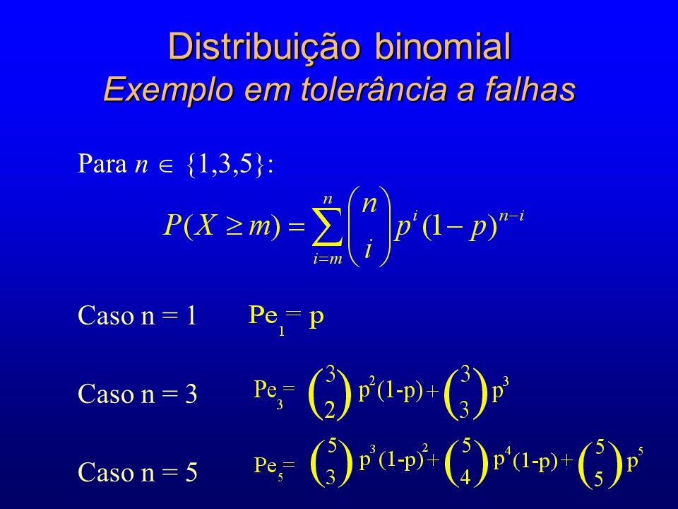 Para n {1,3,5}: Caso n = 1 Caso n = 3 Caso n = 5 Distribuição binomial Exemplo em tolerância a falhas