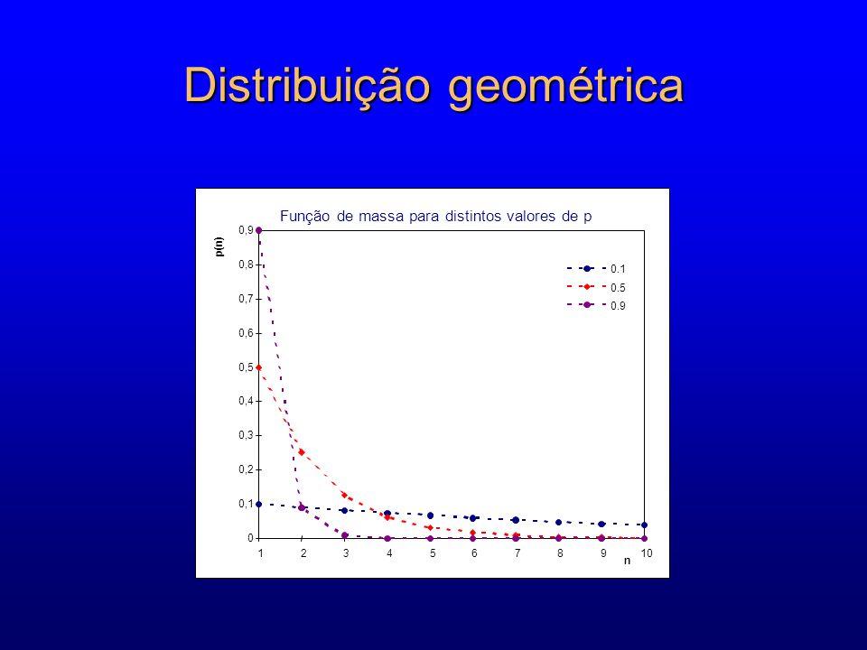 Distribuição geométrica 0,8 0,9 12345678910 n p(n) 0.1 0.5 0.9