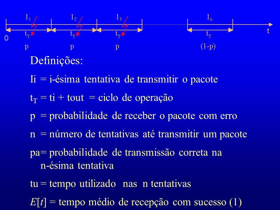 Definições: Ii = i-ésima tentativa de transmitir o pacote t T = ti + tout = ciclo de operação p= probabilidade de receber o pacote com erro n= número de tentativas até transmitir um pacote pa= probabilidade de transmissão correta na n-ésima tentativa tu= tempo utilizado nas n tentativas E[t] = tempo médio de recepção com sucesso (1)