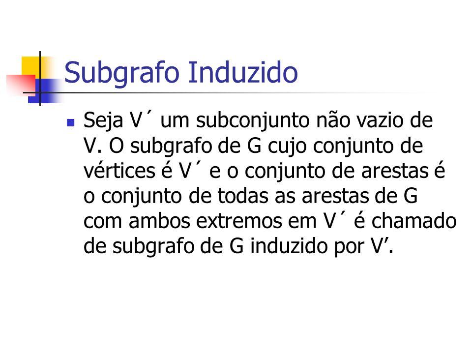 Seja V´ um subconjunto não vazio de V. O subgrafo de G cujo conjunto de vértices é V´ e o conjunto de arestas é o conjunto de todas as arestas de G co