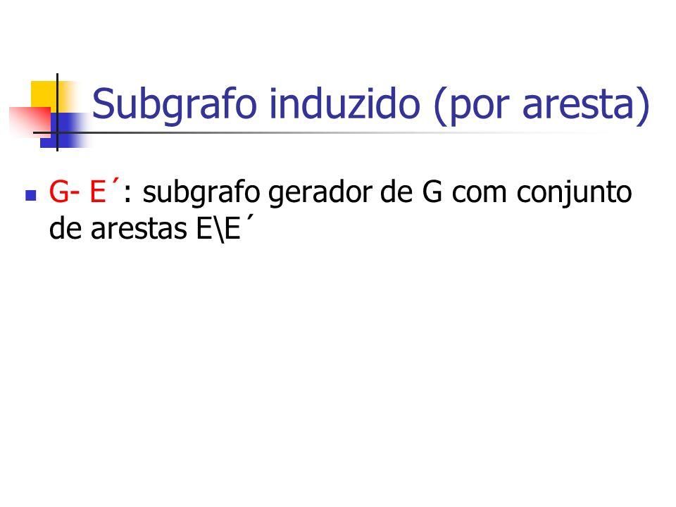Subgrafo induzido (por aresta) G- E´: subgrafo gerador de G com conjunto de arestas E\E´