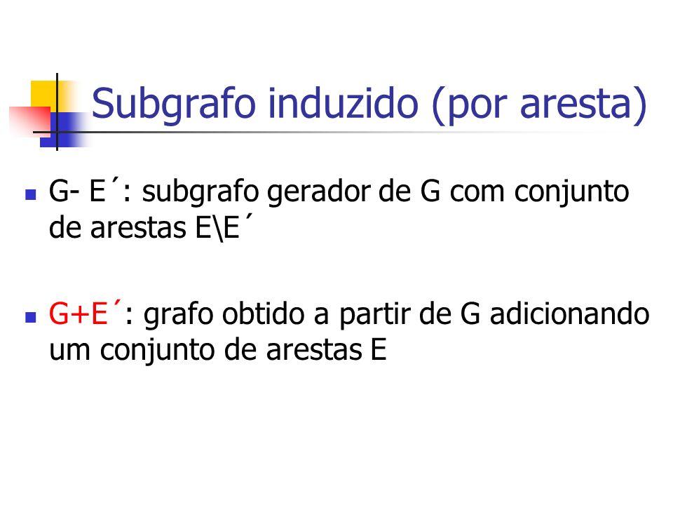 Subgrafo induzido (por aresta) G- E´: subgrafo gerador de G com conjunto de arestas E\E´ G+E´: grafo obtido a partir de G adicionando um conjunto de a