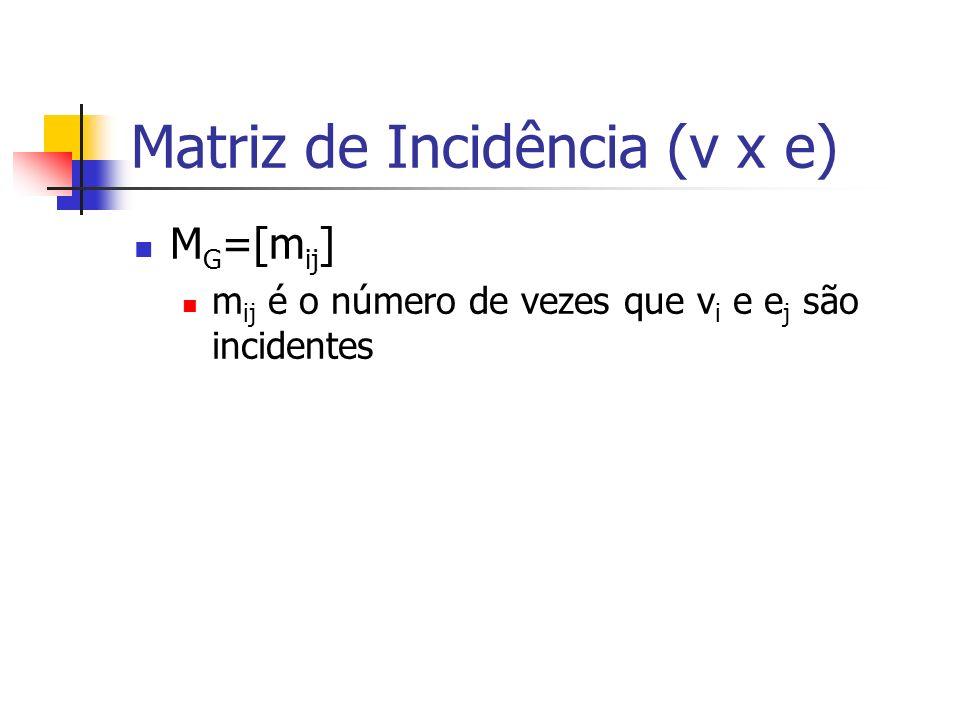 M G =[m ij ] m ij é o número de vezes que v i e e j são incidentes