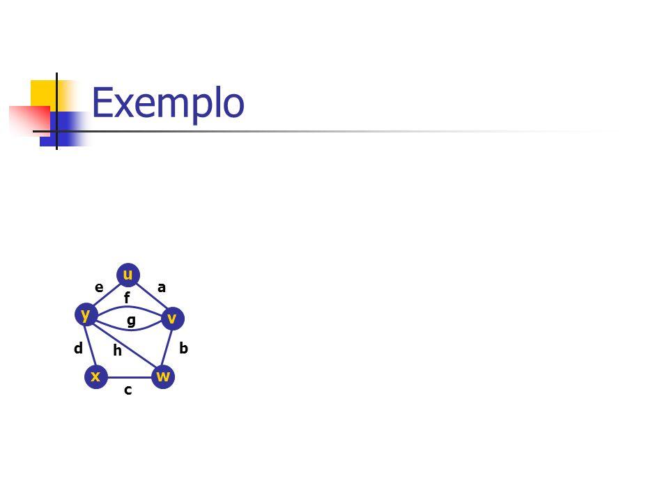 Exemplo u v y wx ea b c d f g h