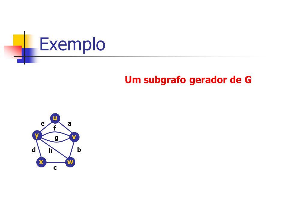 u v y wx ea b c d f g h Um subgrafo gerador de G
