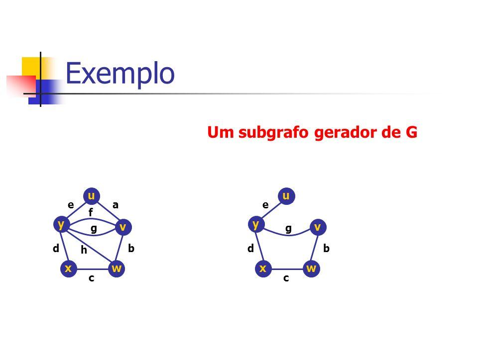 Exemplo u v y wx ea b c d f g h Um subgrafo gerador de G u y wx e b c d g v