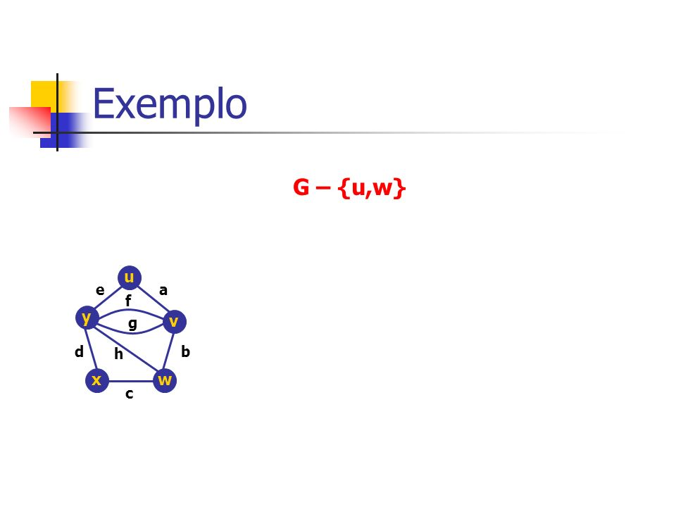 Exemplo u v y wx ea b c d f g h G – {u,w}