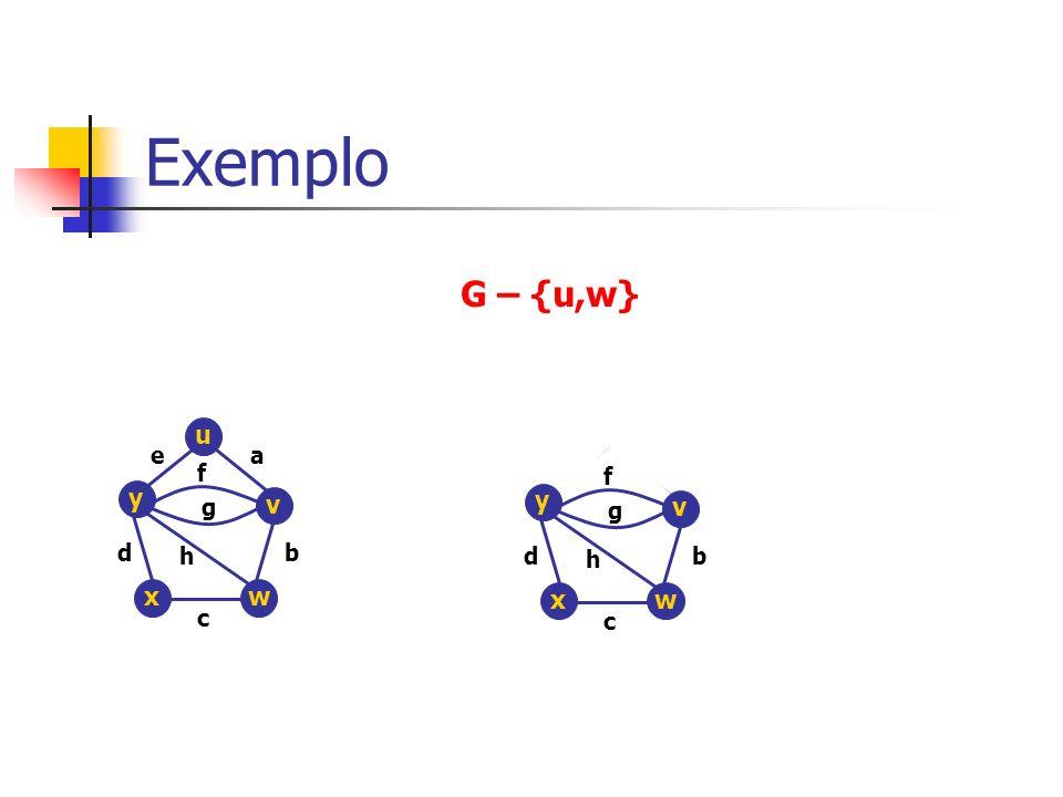 Exemplo G – {u,w} wx b c d f g h y v u v y wx ea b c d f g h