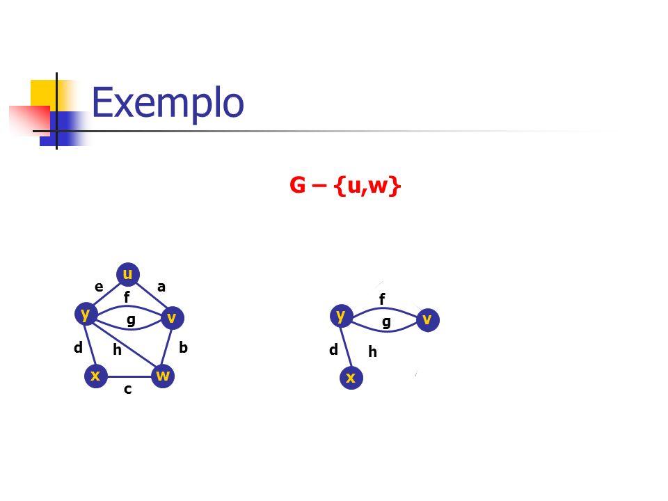 Exemplo u v y wx ea b c d f g h G – {u,w} d f g h y x v