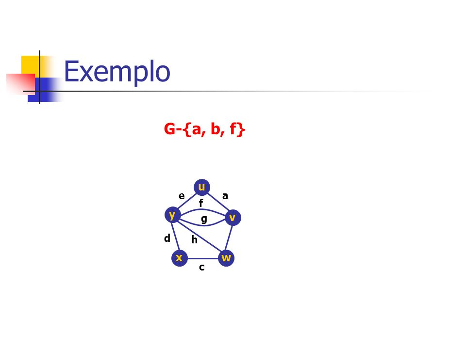 Exemplo G-{a, b, f} u y x ea c d f g h v w